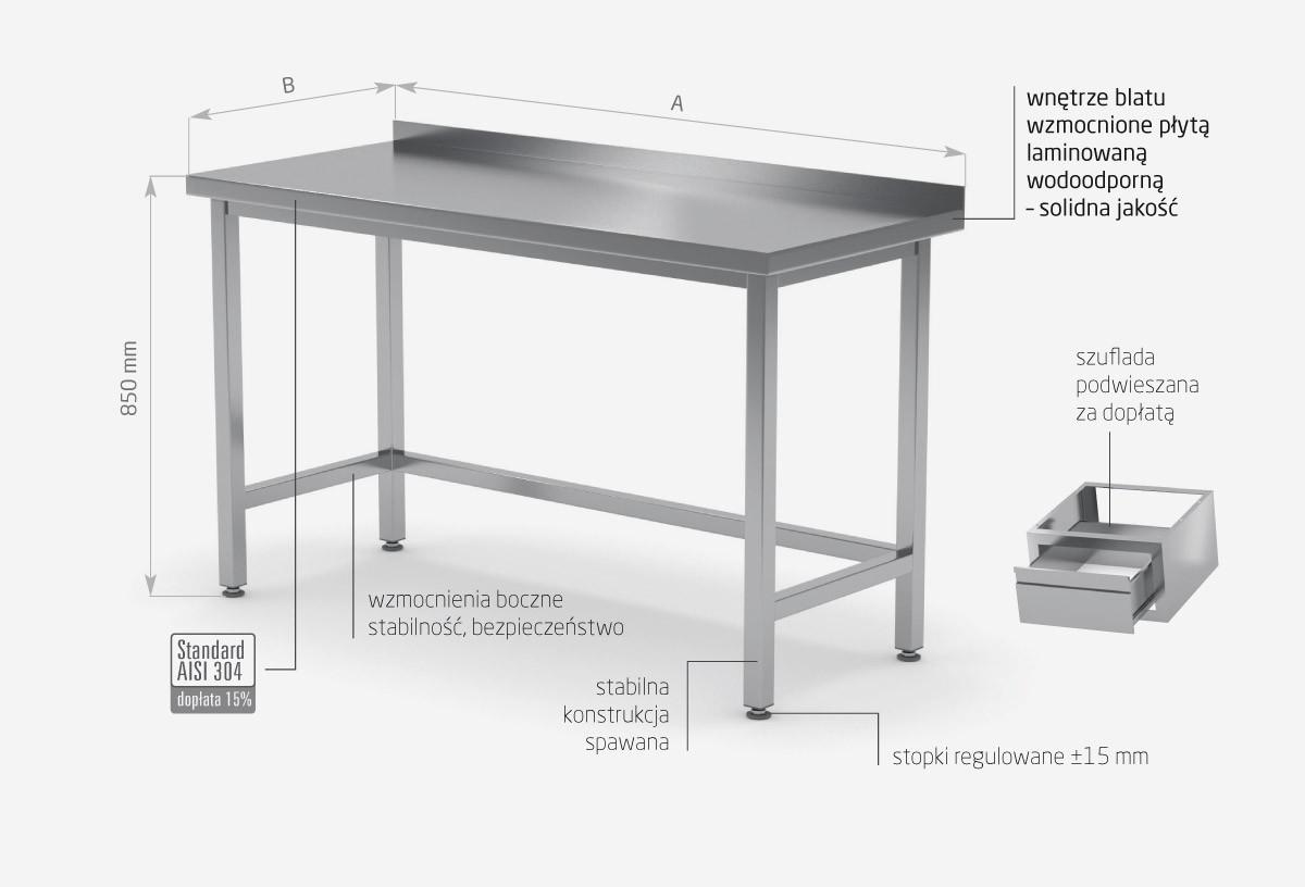 Stół przyścienny wzmocniony bez półki - POL-102