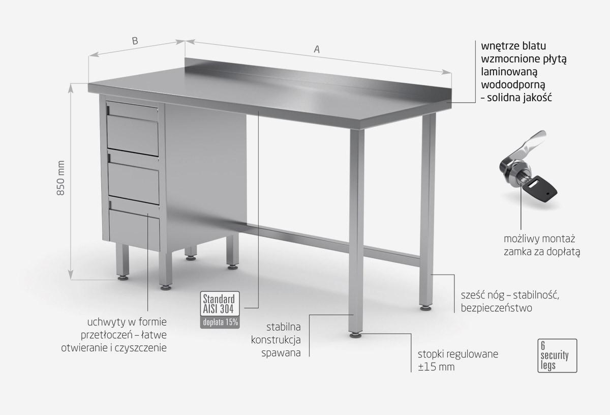 Stół przyścienny szafka z trzema szufladami - szuflady po lewej stronie - POL-123-3-L
