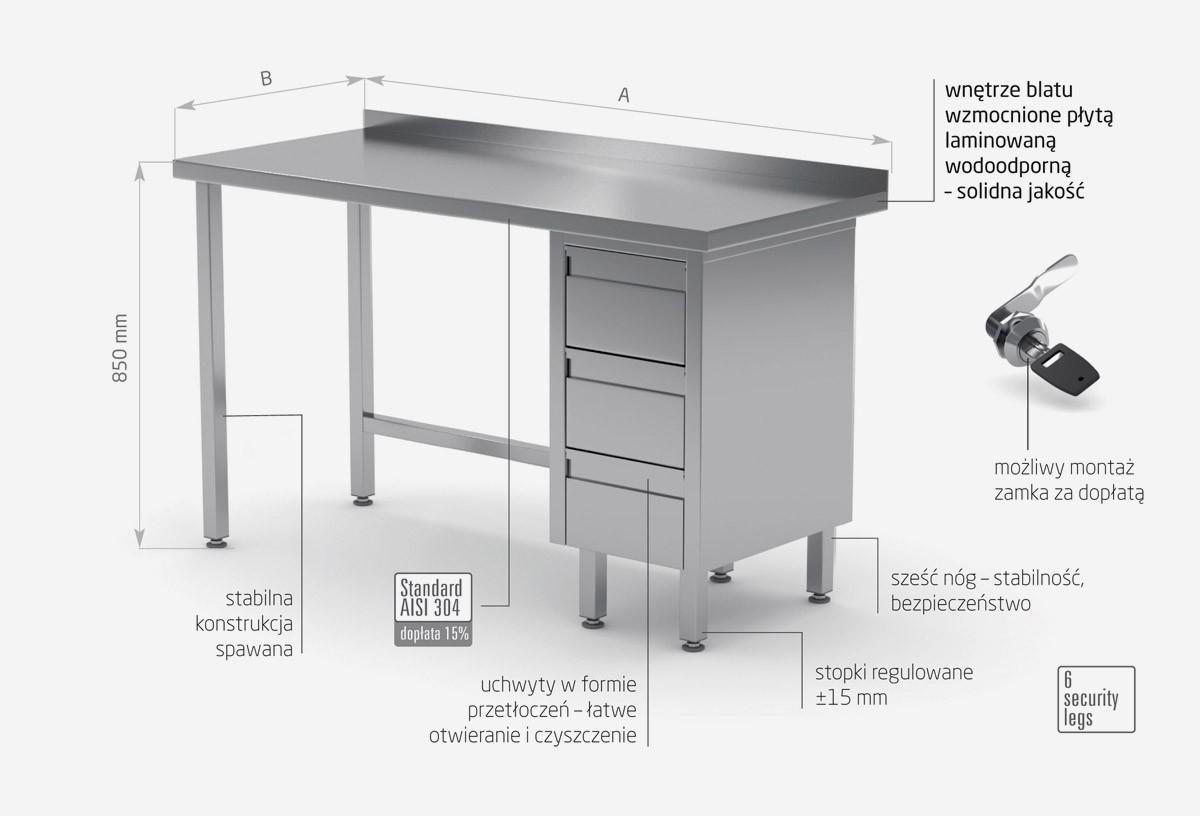 Stół przyścienny szafka z trzema szufladami - szuflady po prawej stronie - POL-123-3-P