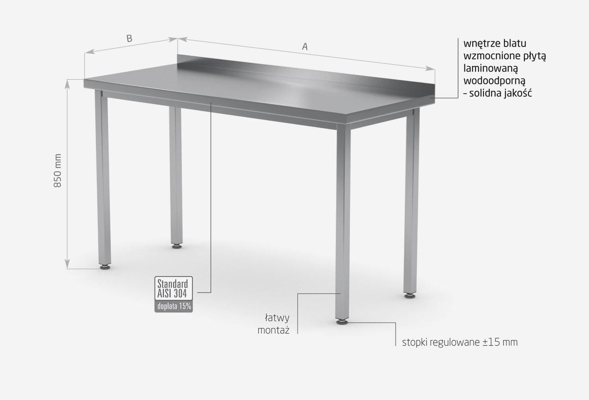 Stół przyścienny skręcany - POL-101SK