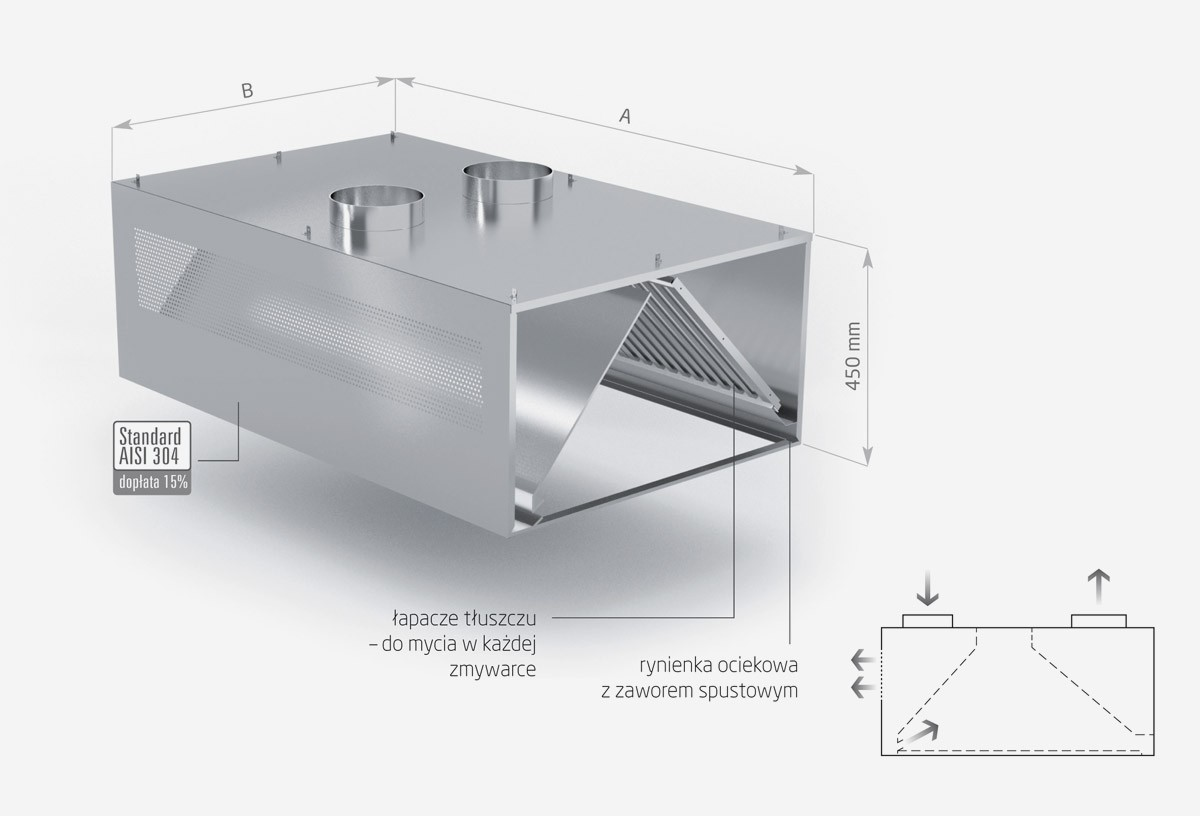 Okap przyścienny kompensacyjno-indukcyjny POL-770-KI